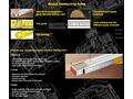 Professionele Vouwmeters (Bestseller) - 2 meter 1