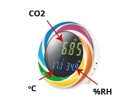Compteur de CO2