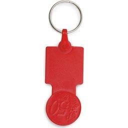 promo-sleutelhanger-met-winkelwagenmuntje-63e7.jpg